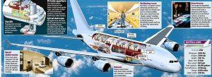 de grootste privéjet