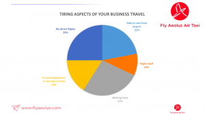 tiring-aspects-of-your-business-travel
