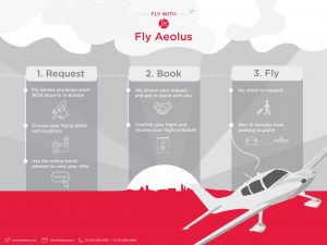 Fly Aeolus Booking Infographic
