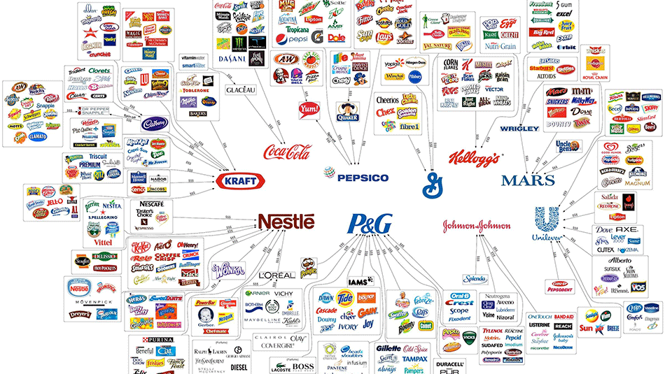 Industrie agroalimentaire