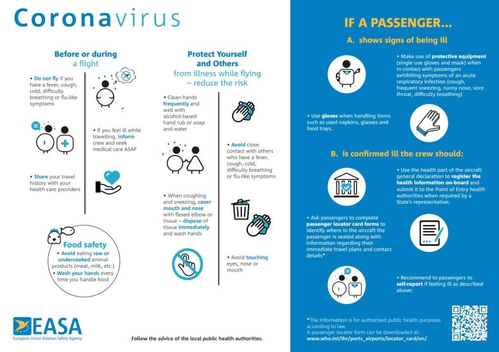 Coronavirus et Voyage