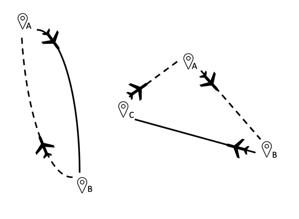 Leerflüge Fly Aeolus Privatjet